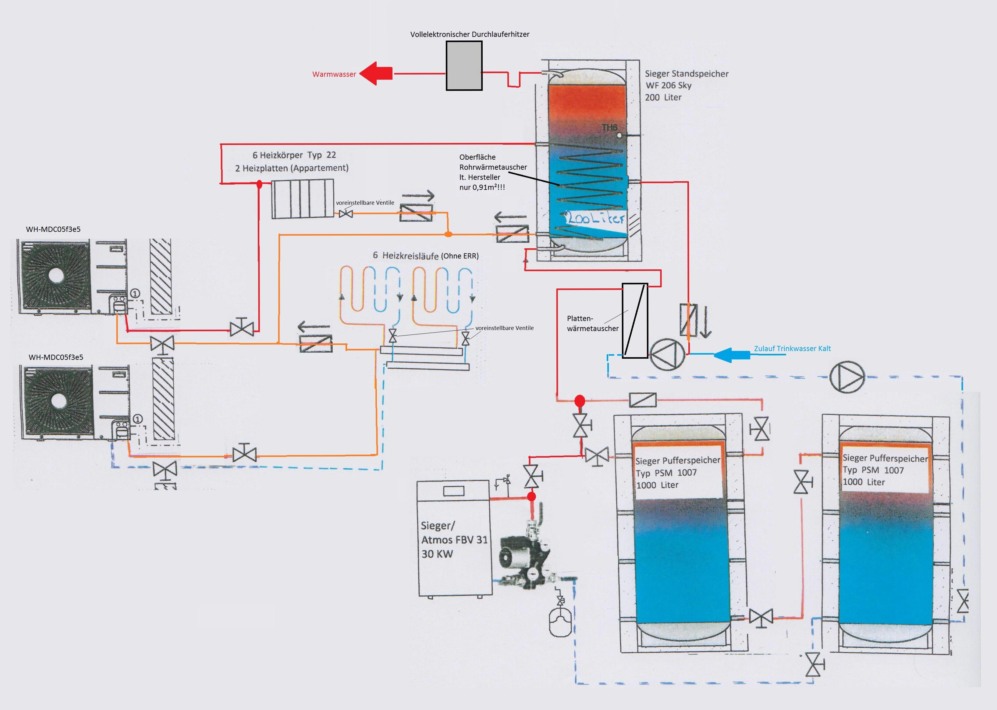 Hydraulik Plan - HaustechnikDialog