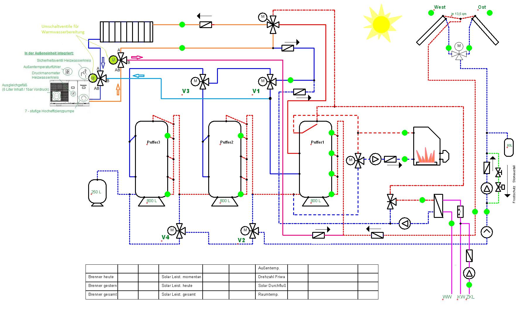 WP Berechnung, nutzen einer Umrüstung bei altem Haus - HaustechnikDialog