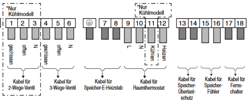 Tolle 3 Wege Lampenschaltplan Ideen - Elektrische ...
